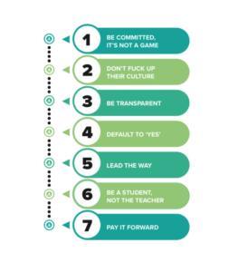 7 RULES MODEL